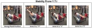 Stability-Prone-YTI